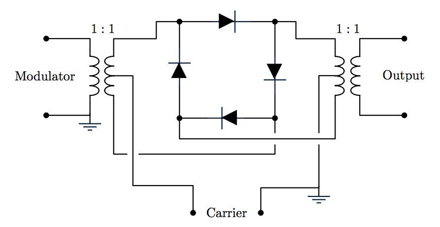 PLACE RM circuit